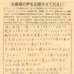 鶏炭火焼|ナニコレ! うますぎる【No.289】